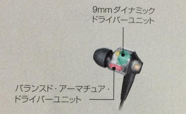 wi-1000xのイヤフォン構造