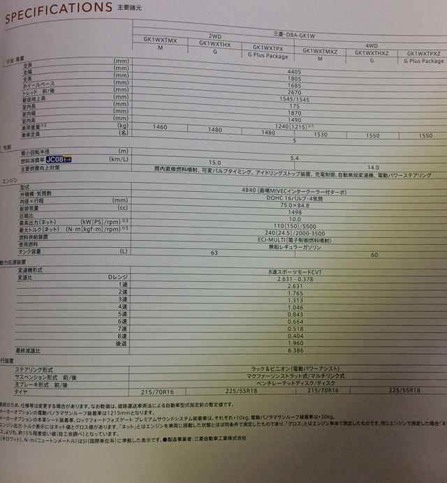 イクリプスクロス-スペック表