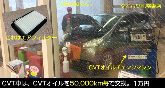 CVTオイルと冷却水交換で燃費アップ