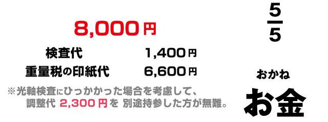 5.お金 8,000円