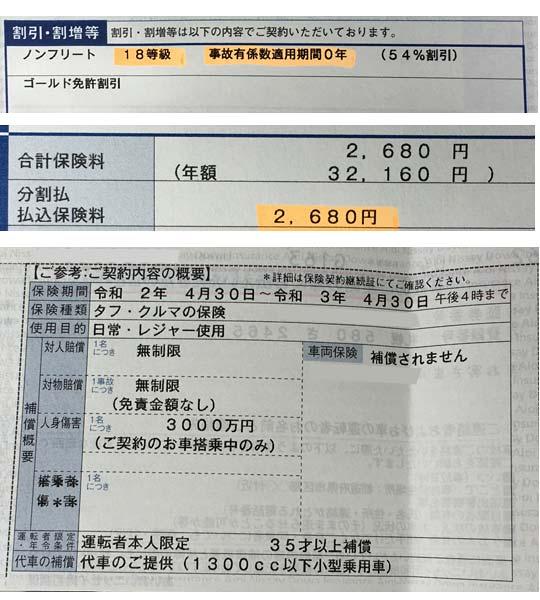 18等級で車両保険ナシで月々2,680円