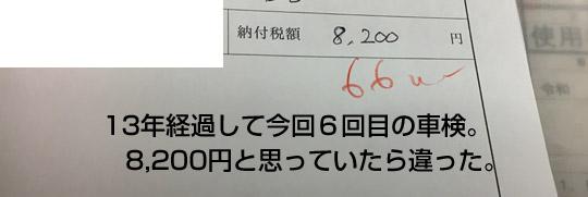 13年経過の軽自動車の重量税は8200円ではなく6600円だった。