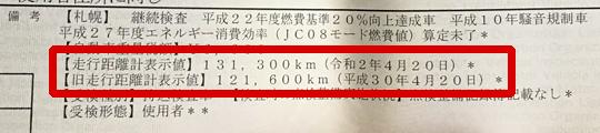 車検証には前回の走行距離が記載される。メーター巻き戻し防止。