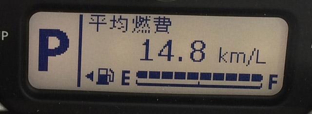 平均燃費は14.8kmとの測定結果