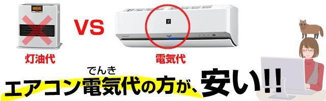 ストーブの灯油代よりエアコン電気代のほうが安い