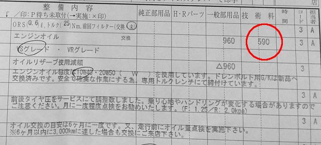 オイル交換工賃は590円+消費税8%