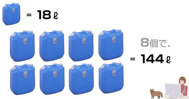 札幌のシーズン灯油消費量は144ℓ