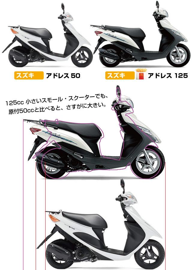 スモールスクーターを50cc原付と比較する