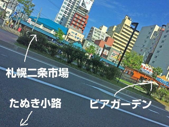 札幌二条市場とたぬき小路