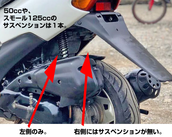 バイクのシングルサスペンション