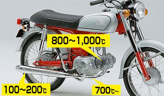 125ccエンジンの熱の温度