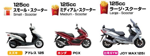 125ccスクーター一覧全種類バ