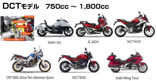 バイクのオートマミッションDCTはホンダ