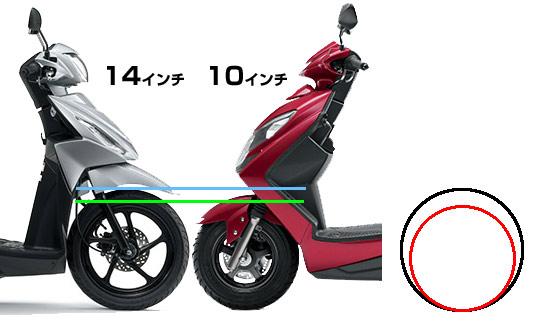 125ccスクーターの直径サイズの比較。14インチと10インチ