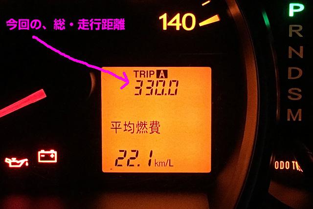 札幌~室蘭間を時速80km走行した燃費について