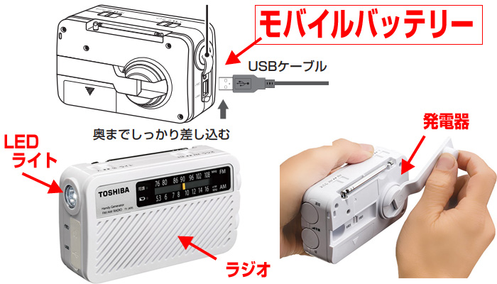乾電池を用いたモバイルバッテリーとしては使うことができない。
