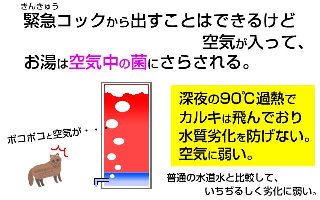エコキュートの仕組み・弱点3。ムリヤリ出すと中のお湯は空気により菌が繁殖する。