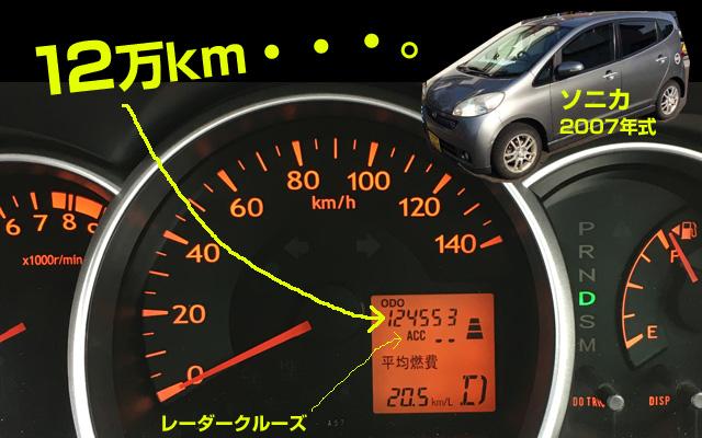 軽自動車のソニカ、12万キロ。