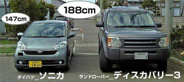 ランドローバーディスカバリー3は、188cm