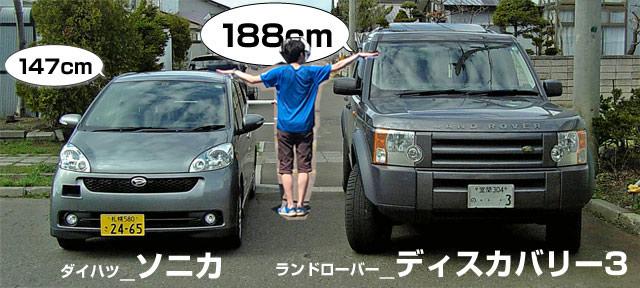 ソニカとディスカバリー3の高さ比較