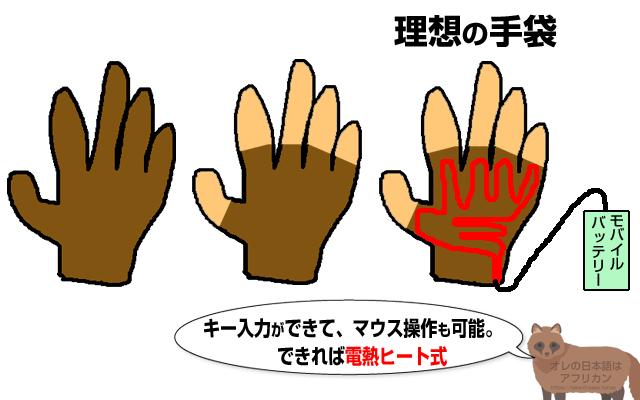 理想の防寒手袋。電熱ヒーター式