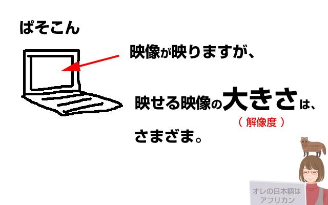 パソコンには映像を映す機能があり、解像度と呼ぶ
