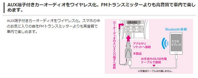 USBケーブルで充電も可能。