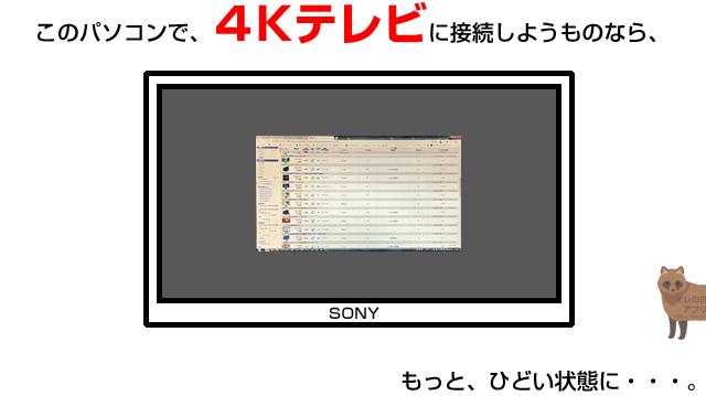 4Kテレビに接続した場合はもっと映らない範囲が大きくなる