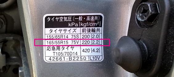タイヤの純正空気圧