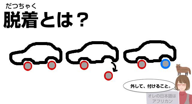 脱着・タイヤ交換とは?
