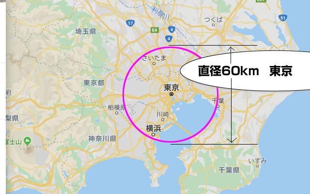 東京都、全長60km