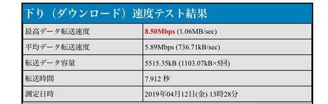 BNR_8.50Mbps