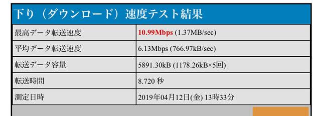 BNR_10.99Mbps