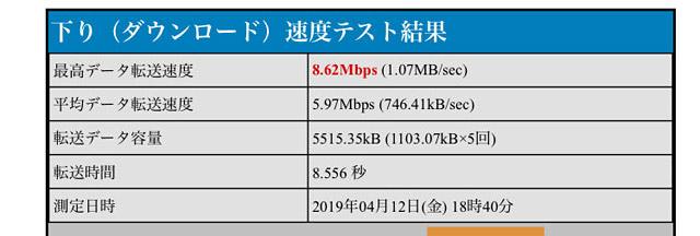 BNR_8.62Mbps