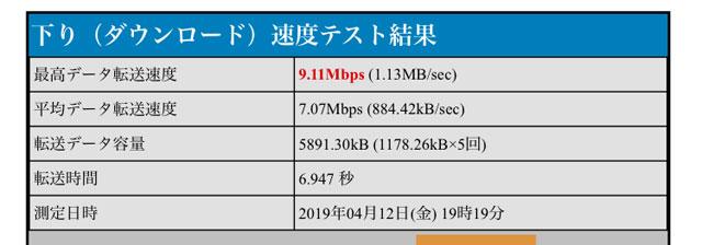 BNR_9.11Mbps