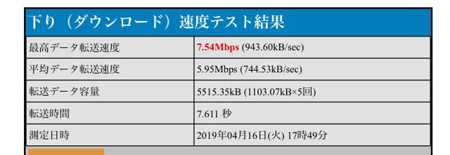 BNR_7.54Mbps