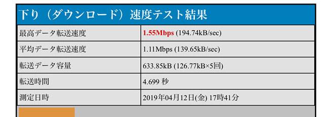 BNR_1.55Mbps