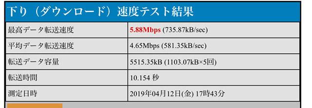 BNR_5.88Mbps