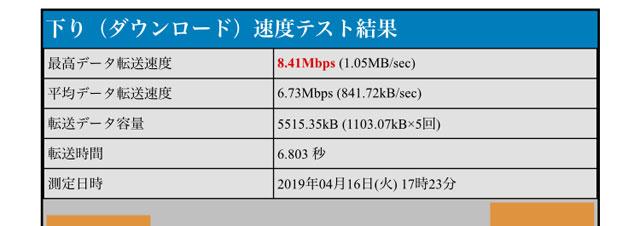 BNR_8.41Mbps