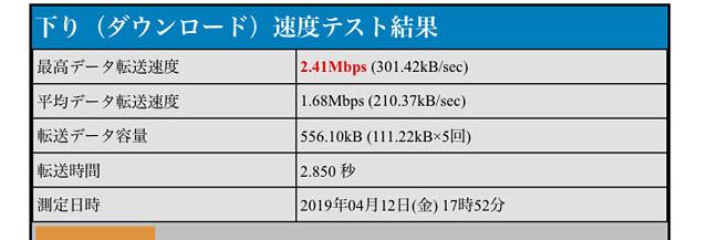 BNR_2.41Mbps