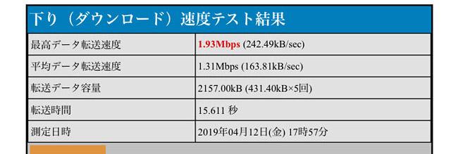 BNR_1.93Mbps