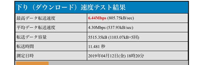 BNR_6.44Mbps