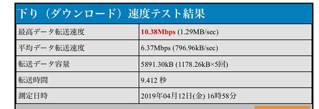 BNR_10.38Mbps