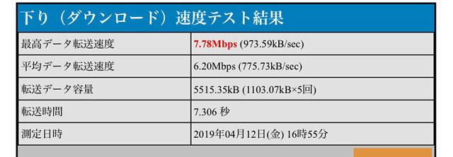 BNR_7.78Mbps