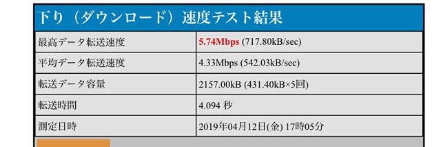 BNR_5.74Mbps