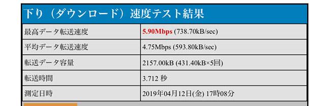 BNR_5.9Mbps