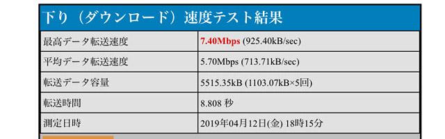 BNR_7.4Mbps