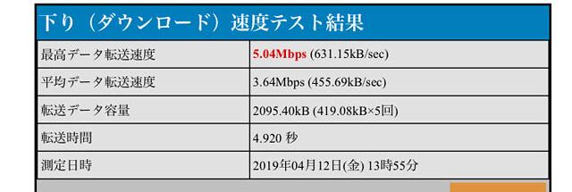 BNR_5.04Mbps