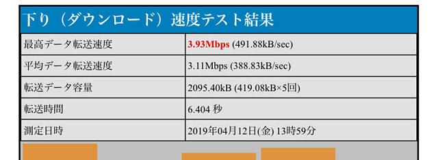 BNR_3.93Mbps