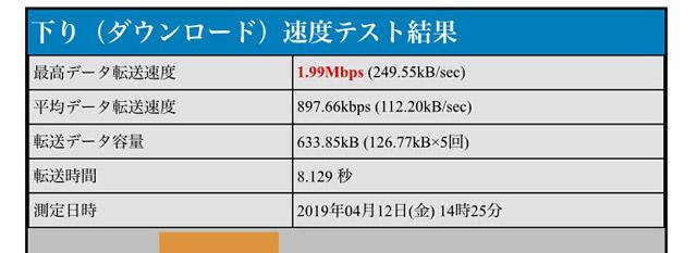 BNR_1.99Mbps